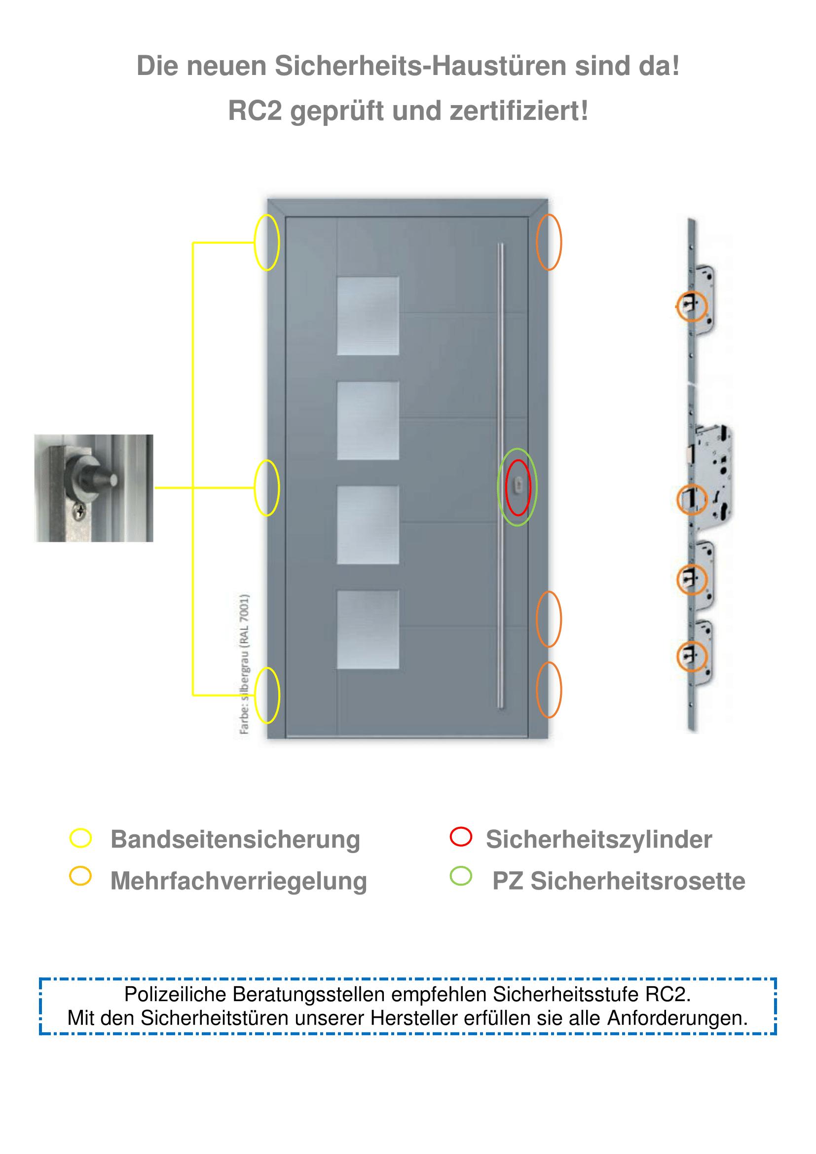 Sicherheits-Türen Website